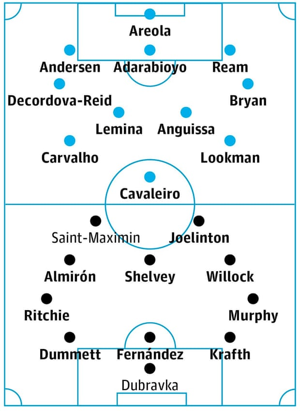 Fulham v Newcastle: match preview